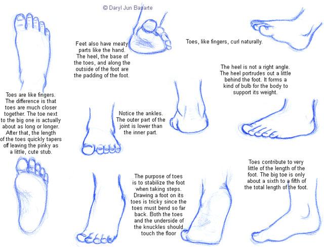 Feet tutorial